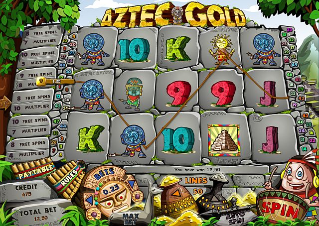 Aztec Gold spielen im Party Casino