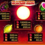 Blazing Star Gewinne