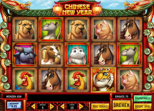 The Latest News - OnlineCasino Deutschland OnlineCasino Deutschland