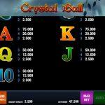 Crystal Ball Auszahlungen