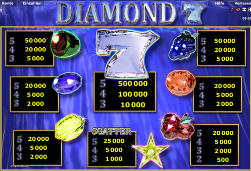 novoline online casino like a diamond