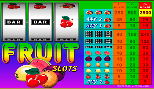 casino reviews online fruit spiel