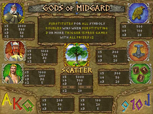 gods-of-midgard