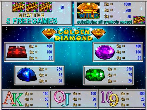 golden online casino ring spiele