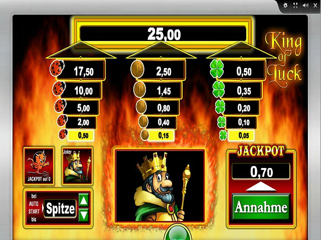 online casino spiele king of cards