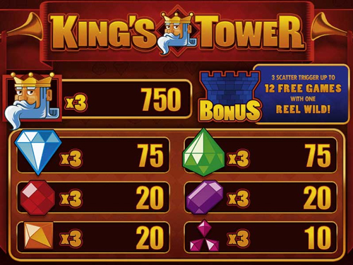slot online casino kings spiele