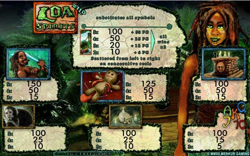 online casino erstellen  slot
