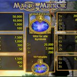 Magic Mirror Gewinne