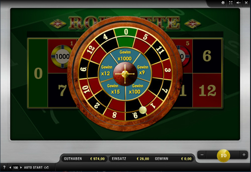 casino online roulette free book of magic