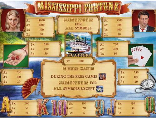 mississippi-fortune merkur spiel
