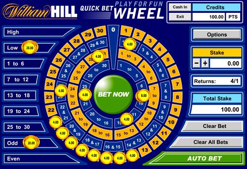 william hill online casino sofort spielen.de