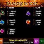 Ramses Book Kartensymbole