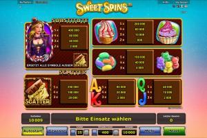 sweet-spins-gewinne